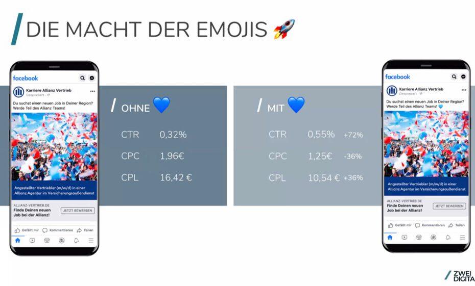 Tag95 Emojis steigern die Interaktion