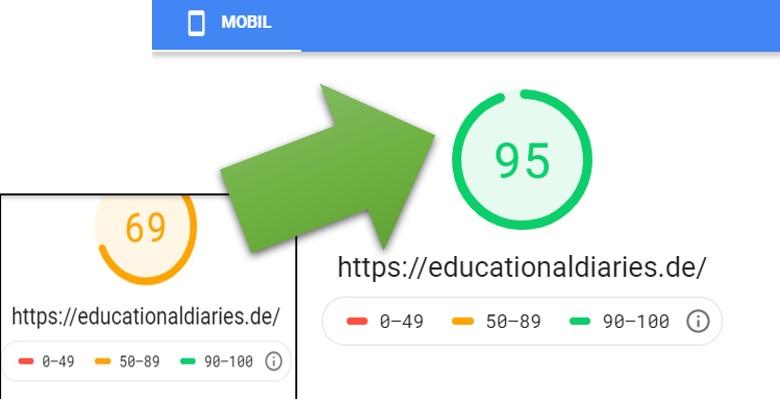 Tag86 Google nutzt Page Speed fürs Ranking